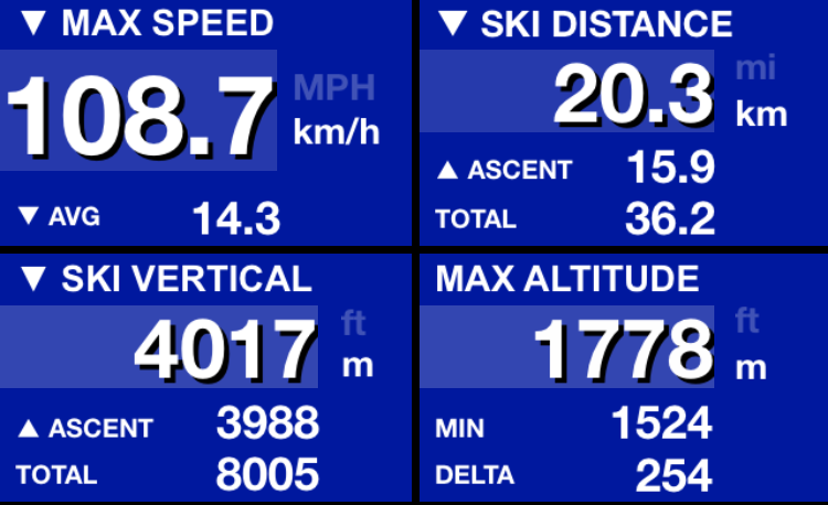 ski-tracks-speed-record